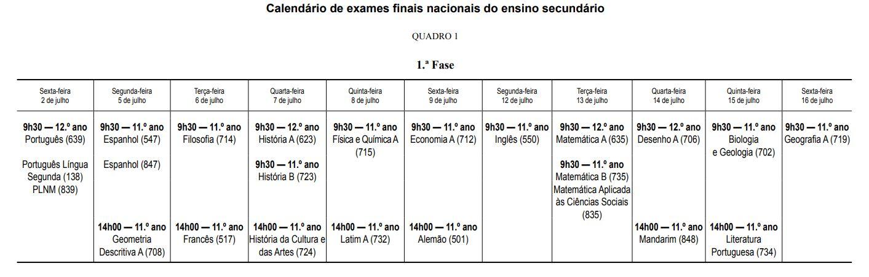 calendário de exames 2021 - 1ª fase