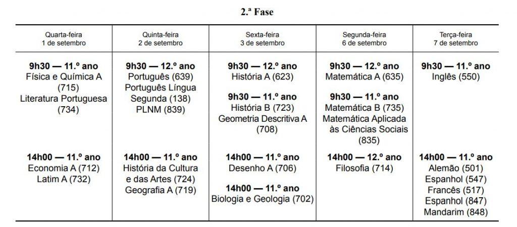 calendário de exames 2021 - 2ª fase